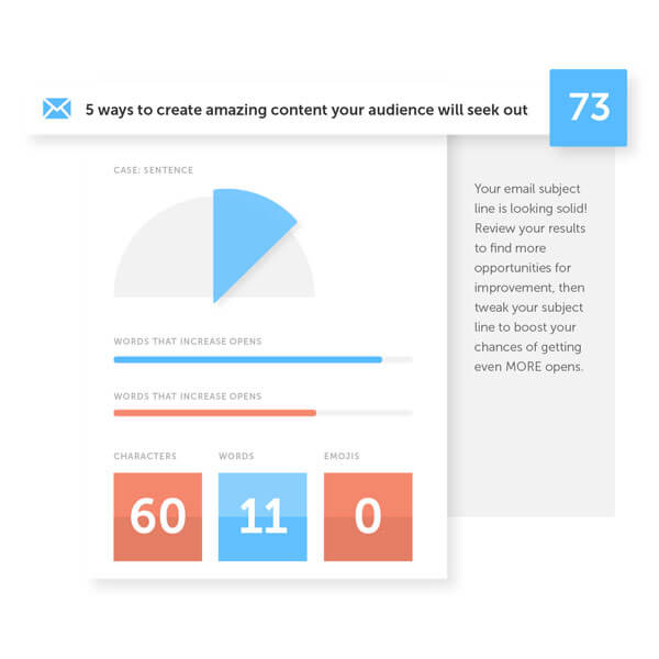 Optimize your email subject lines with CoSchedule's built in Email Subject Line Tester.